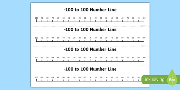 Numbers  -100 to 100 in 10s Number Line