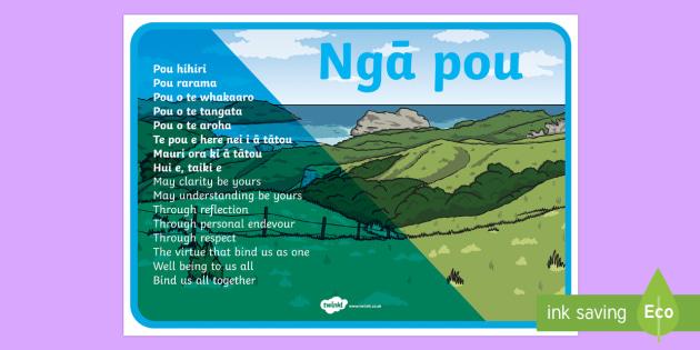 Ngā pou ruruku A4 Display Poster - ruruku, incantation, karakia, mornning starter