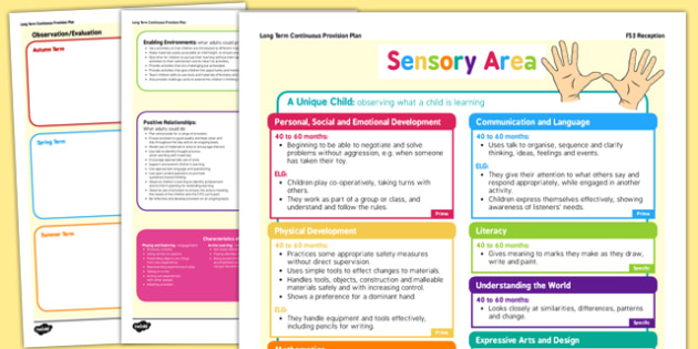 Sensory Area Continuous Provision Plan Posters Reception FS2