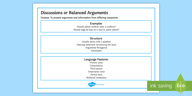 features of discussions or balanced arguments word mat