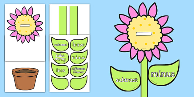 Maths Subtraction Vocabulary Flower Display - maths, subtraction, vocabulary, flower, display