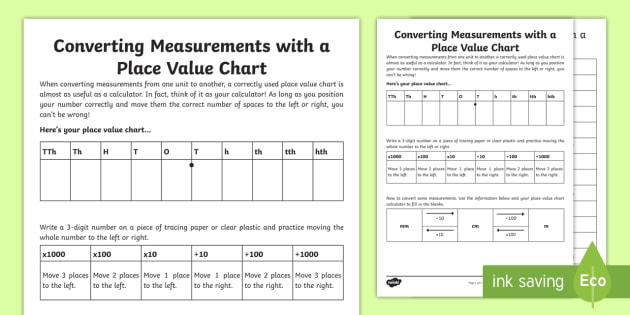 Converting Measurements With A Place Value Chart Worksheet – Converting Measurements Worksheet