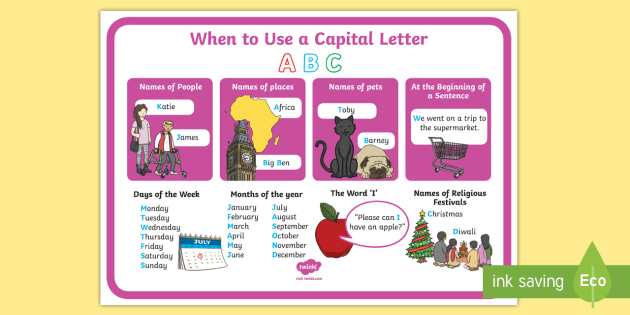 When to Use a Capital Letter Poster - capital letters, using capital letters, when to use capital letters, capital letters poster, capitals
