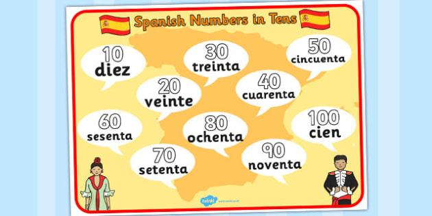 Spanish Numbers in Tens Display Poster - posters, displays, Spain