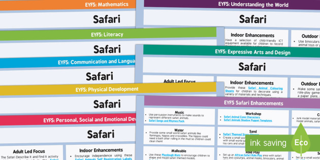 EYFS Safari Lesson Plan and Enhancement Ideas - planning, EYFS, Early Years Planning, continuous provision, Safari, Africa, African animals, elephant, lion, c
