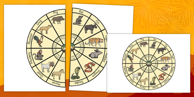 photograph relating to Chinese Zodiac Printable titled Chinese Zodiac Wheel - Chinese fresh new calendar year, zodiac, China