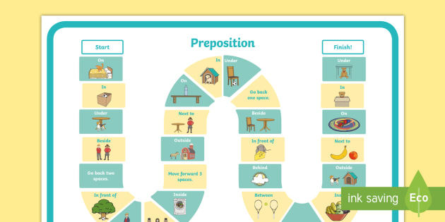 Preposition In Learn In Marathi All Complate: Position, Where, Place, ROI, In