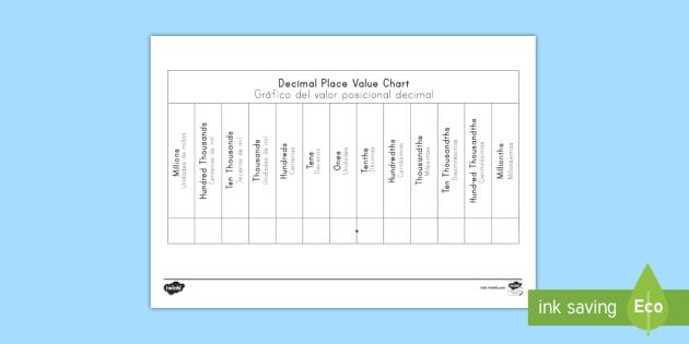 decimals place value chart worksheet worksheet english spanish maths. Black Bedroom Furniture Sets. Home Design Ideas