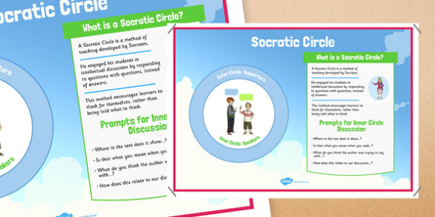 Socratic Circle Display Poster - socratic questioning, questioning, discussion, philosophy