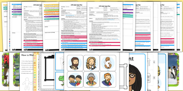EYFS All About Me My Family Adult Input Planning And Resource Pack    Planning Pack