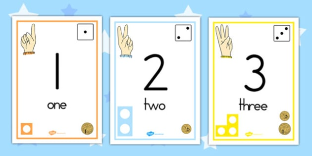 Visual Number Line Posters - australia, visual, number, line