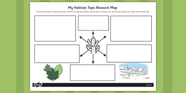Habitats Topic Research Map - research map, habitats, research
