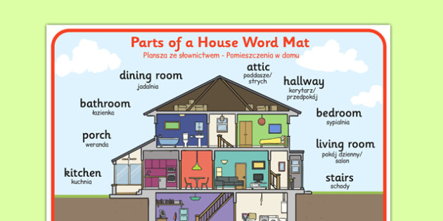 Parts Of A House Word Mat Polish Translation Polish