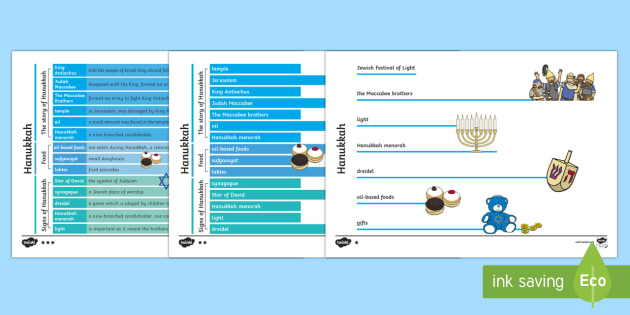 Differentiated Hanukkah Concept Maps Worksheet / Activity Sheet - Concept Maps, Hanukkah, menorah, the Maccabees, dreidel, Jewish, festival of light, worksheet