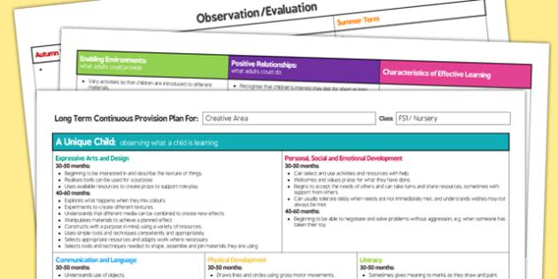 Creative Area Editable Continuous Provision Plan Nursery FS1