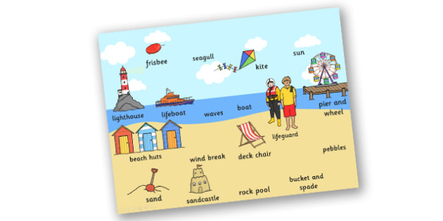 Seaside Interactive Word Mat - seaside, seaside word mat, seaside themed interactive word mat, seaside key words, seaside words, seaside topic words