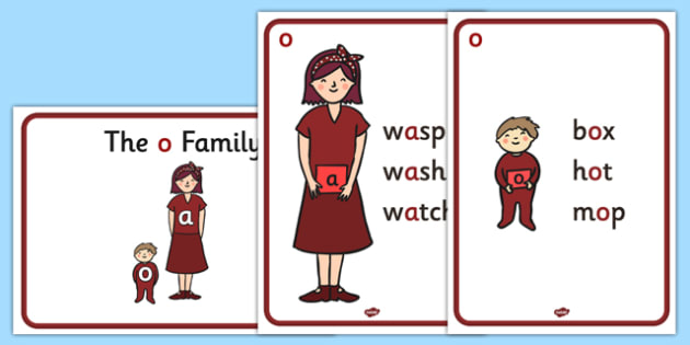 o Sound Family Member Posters-o, o sound, sound families, o sound family, sound poster o sound poster, poster, sounds, letters, words, literacy