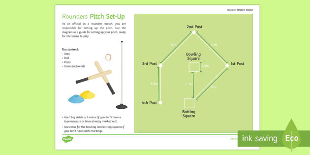 Rounders Umpire Toolkit Pitch Set Up Worksheet Activity Sheet