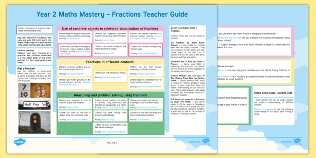 Year 2 Maths Mastery Fractions Teaching Ideas - Year 2, Maths Mastery, Fractions, part of, whole, number, equal, amount, total, reason, reasoning, j
