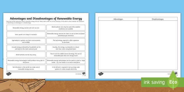 Renewable Resources Advantage or Disadvantage Cut and Paste ...
