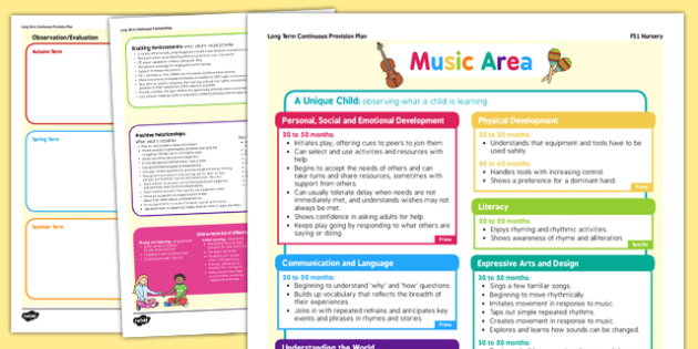 Music Area Continuous Provision Plan Posters Nursery FS1 - areas, EYFS