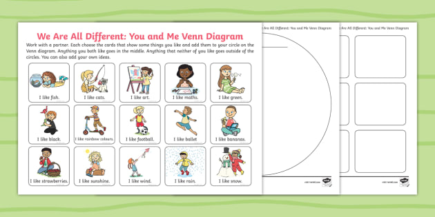 New We Are All Different You And Me Sorting Venn Diagram