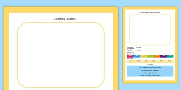 Childminder Photo Observation Sheet - photos, observe, childmind