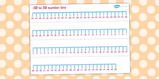 Minus 50 to 50 Number Line - number line, minus, 50, numbers