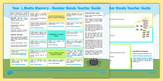 Year 1 Maths Mastery Number Bonds Teaching Ideas