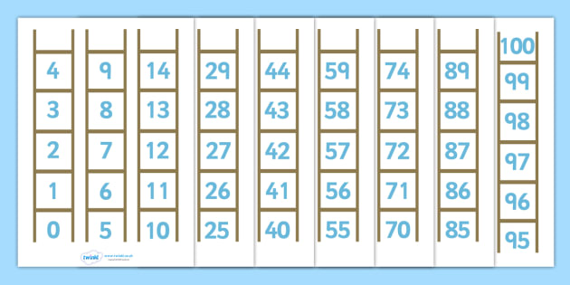 Number Ladder (0-100) - 0-100, Maths, Math, number ladder, numbertrack, numberline, counting, Number line, Counting on, Counting back