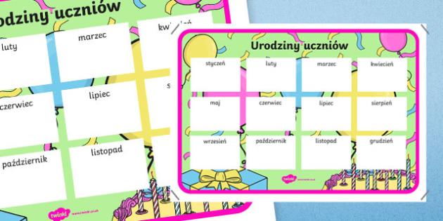 Plakat Urodziny uczniów po polsku