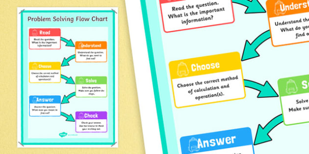 RUCSAC Flow Chart Display Poster - rucsac, flow chart, display poster, display, poster