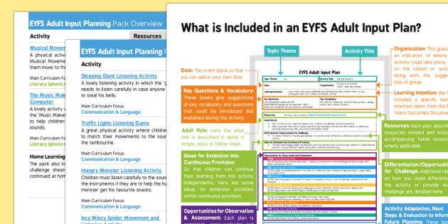 EYFS Phase 1 Aspect 2: General Sound Discrimination Instrumental Sounds  Adult Input Planning and Resource