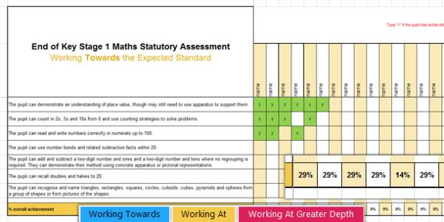 ks1 maths exemplification whole class spreadsheet assessment checklist ks1 maths exemplification