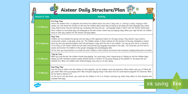 Aistear Playtime Daily Planning Template - ROI, Aistear
