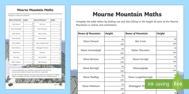 Mourne Mountain Maths Activity Sheet - World Around Us, Mourne Mountains, Northern Ireland, numeracy, height, data, County Down
