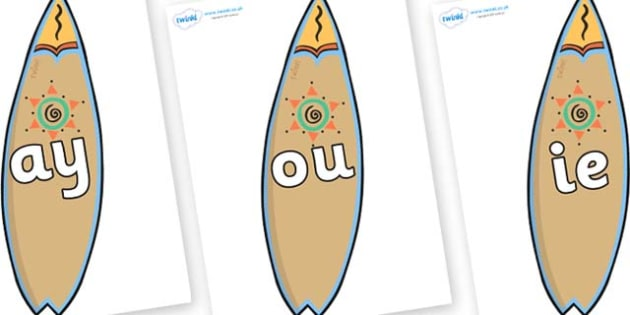 Phase 5 Phonemes on Surf Boards - Phonemes, phoneme, Phase 5, Phase five, Foundation, Literacy, Letters and Sounds, DfES, display