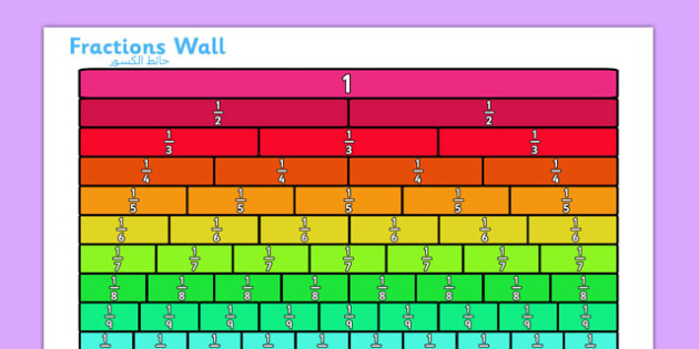 Fractions Wall Arabic Translation - arabic, fractions wall, fraction, fractions, decimal, percentage, wall, one whole, half, third, quarter, fifth, proportion, part, numerator, denominator, equivalent, 1/3, 1/2, 1/4