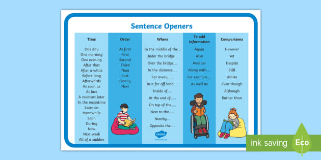 FREE! - Sentence Opener Word Mat - Primary Resources for KS1 English