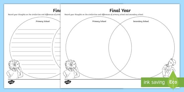 Final Year Venn Diagram Worksheet Teacher Made
