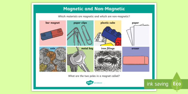 Science Magnetic and Non-Magnetic Materials Investigation Prompt Display Poster - science, SESE, investigation, experiment, equipment, resources, open-ended, prompt question, procedu