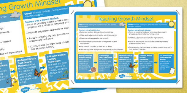 Teaching Growth Mindset Poster - support, KS2, key stage 2, growth, learning, display
