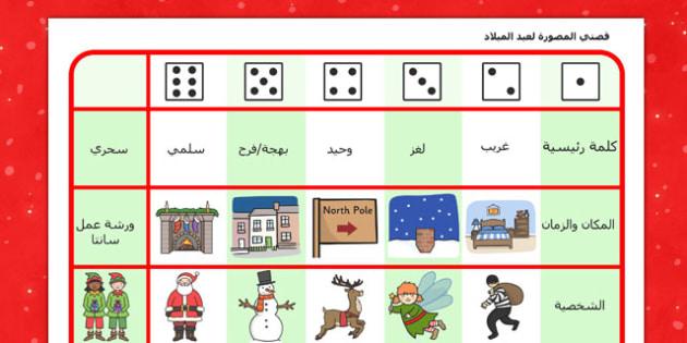 نشاط لكتابة قصة عيد الميلاد - عيد الميلاد، قصة الميلاد، المسيح