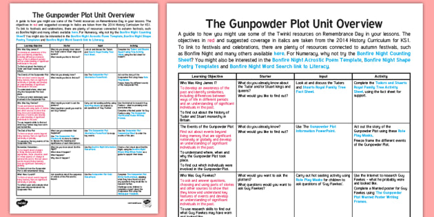 The Gunpowder Plot Planning Overview - planning overview, gunpowder plot