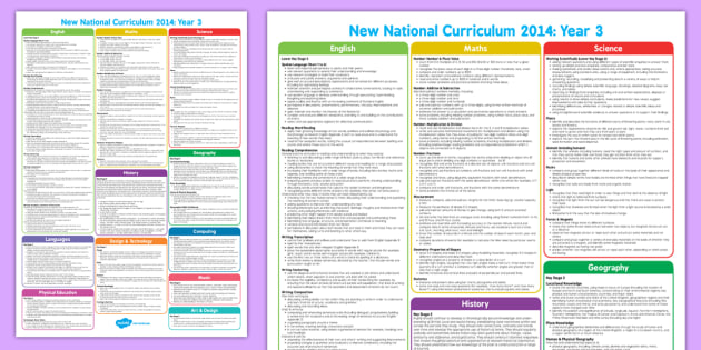 KS2 2014 Curriculum Poster Year 3 - key stage one, year three