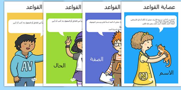 ملصقات شخصيات مجموعة القواعد - القواعد، نحو
