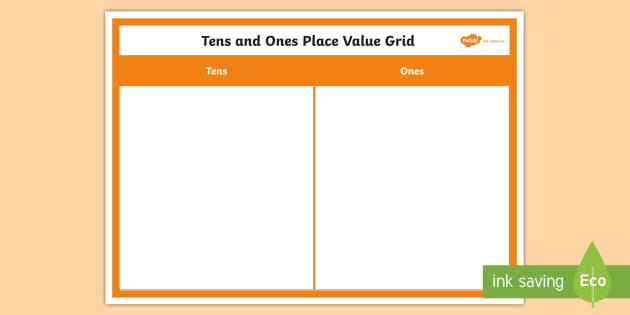 Tens and Ones Place Value Chart Display Poster