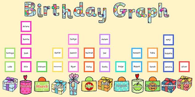 Decorative Birthday Graph Display Pack - birthday, graph, display