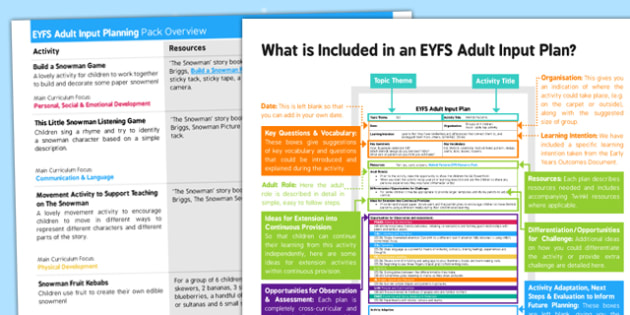 EYFS Adult Input Planning and Resource Pack Overview to Support Teaching on The Snowman - EYFS, Early Years, planning, The Snowman, Raymond Briggs, Christmas