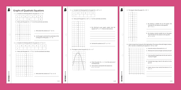 Plotting Quadratic Graphs Using Coordinates Go Teach Maths 1000s Of Free Resources